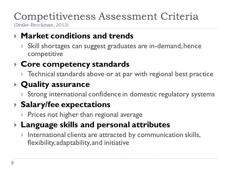 Competitiveness Assessment Criteria (Drake-Brockman, 2012)