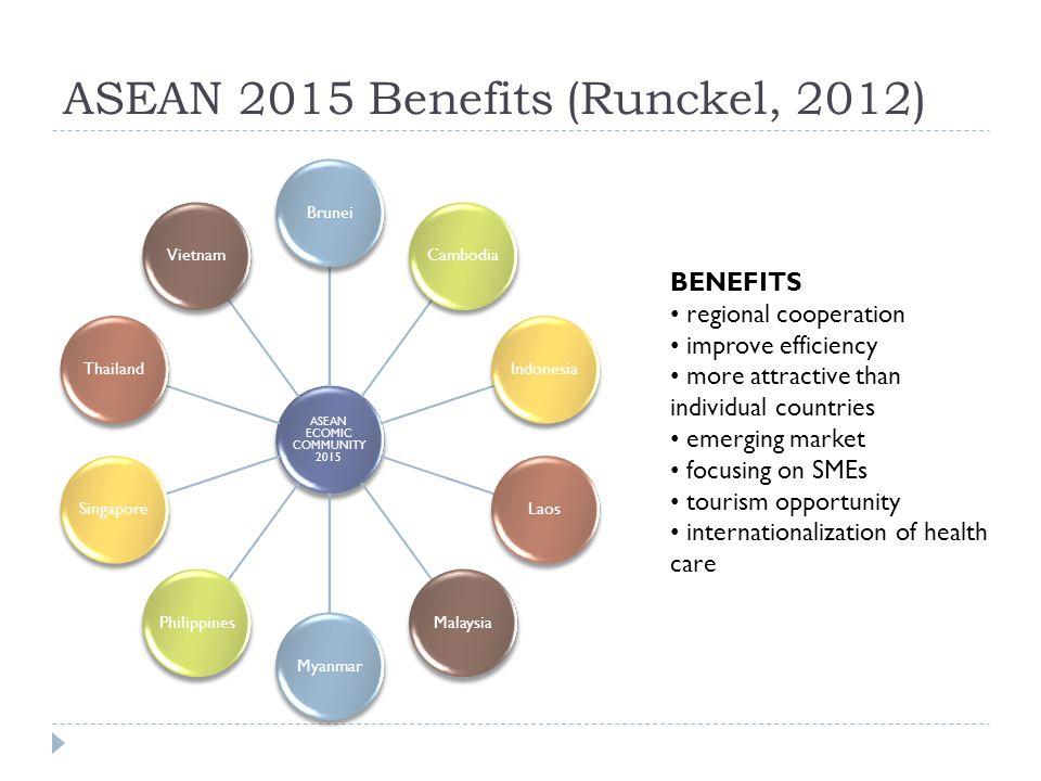 ASEAN 2015 Benefits (Runckel, 2012)
