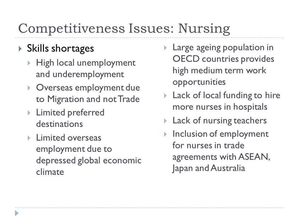 Competitiveness Issues: Nursing