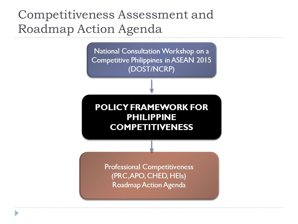 Competitiveness Assessment and Roadmap Action Agenda