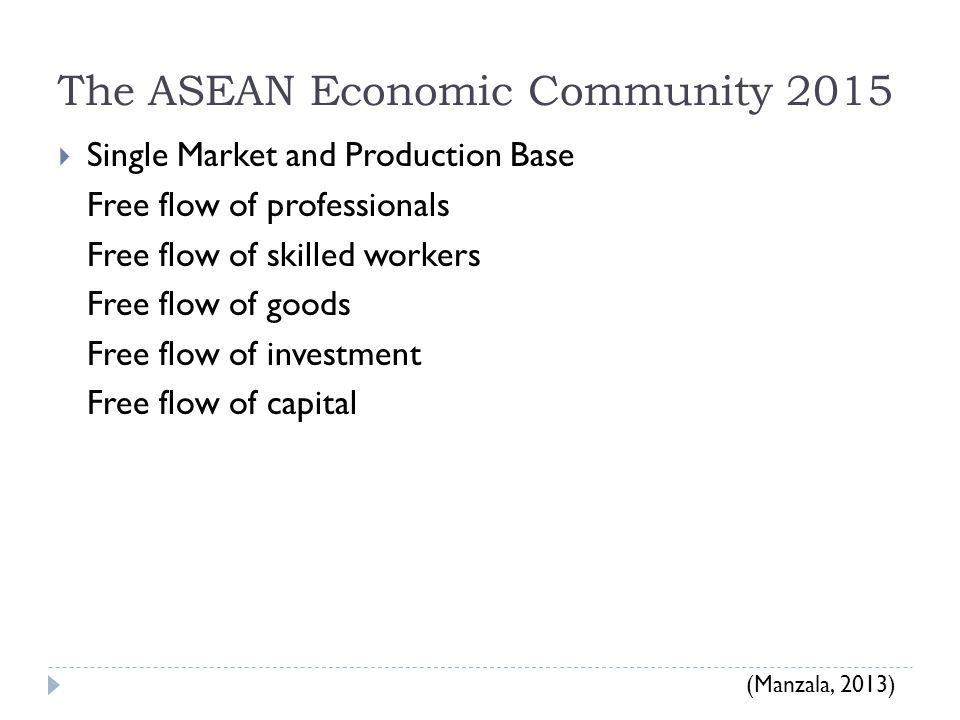 The ASEAN Economic Community 2015