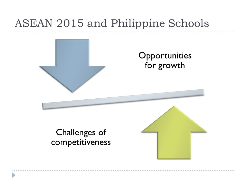 ASEAN 2015 and Philippine Schools