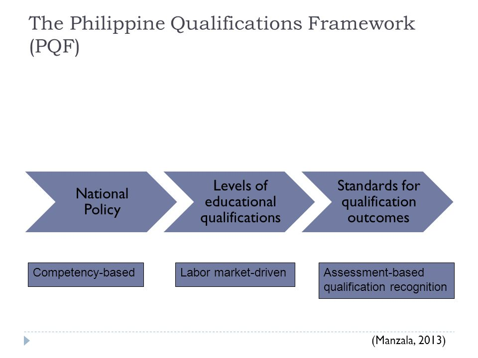 The Philippine Qualifications Framework (PQF)