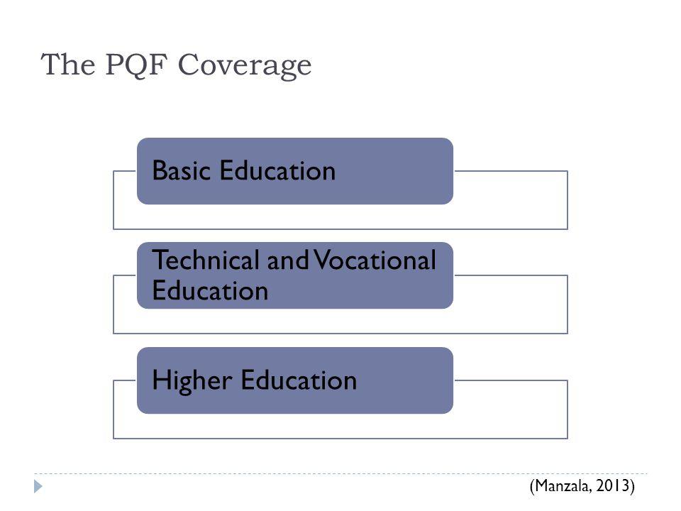 The PQF Coverage (Manzala, 2013) Basic Education