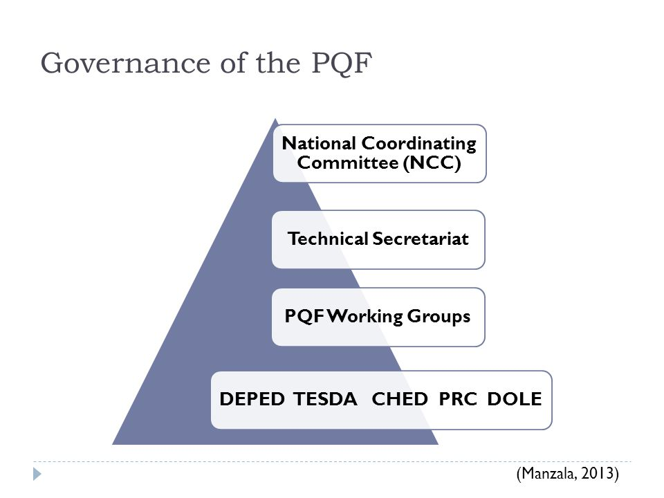 Governance of the PQF (Manzala, 2013)