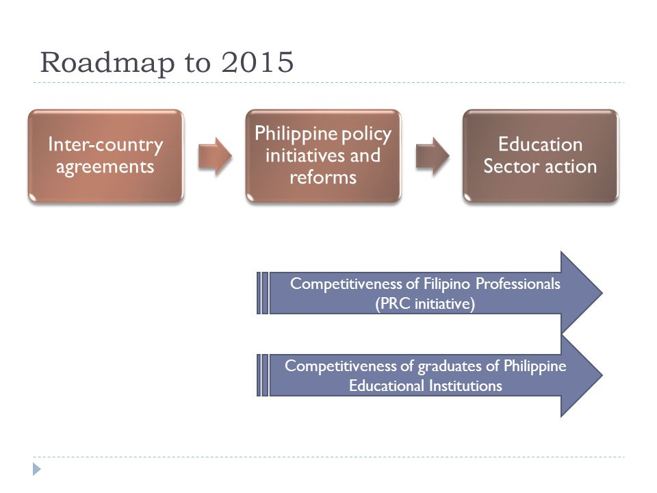 Roadmap to 2015 Inter-country agreements