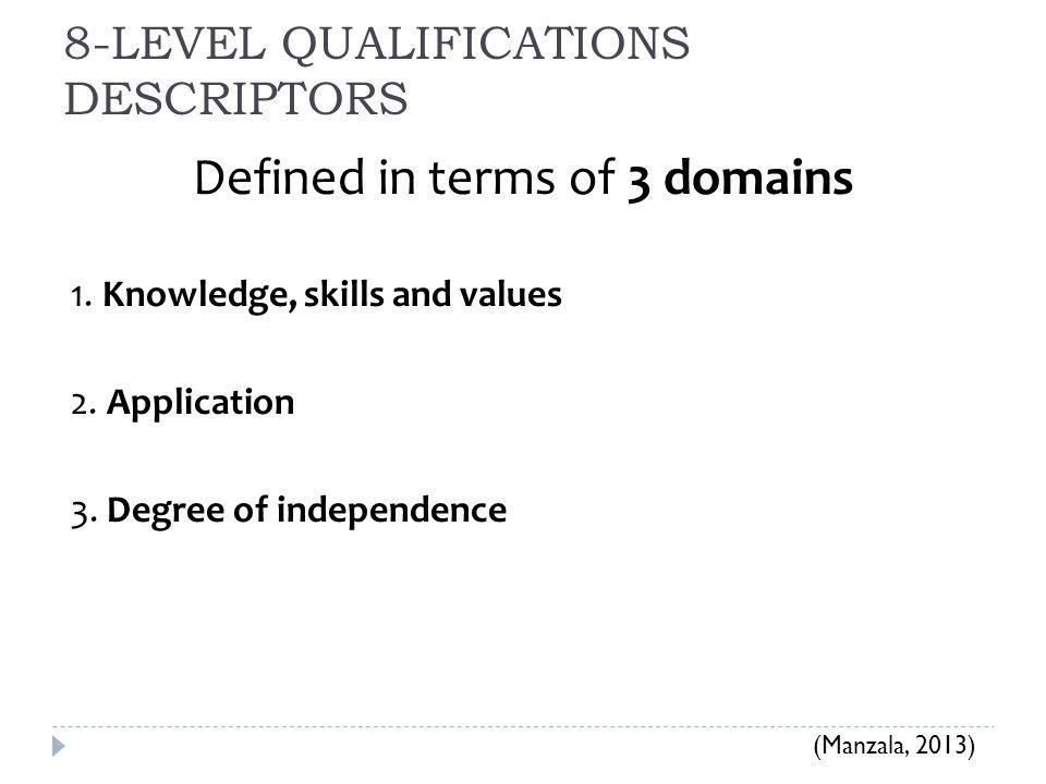 8-LEVEL QUALIFICATIONS DESCRIPTORS