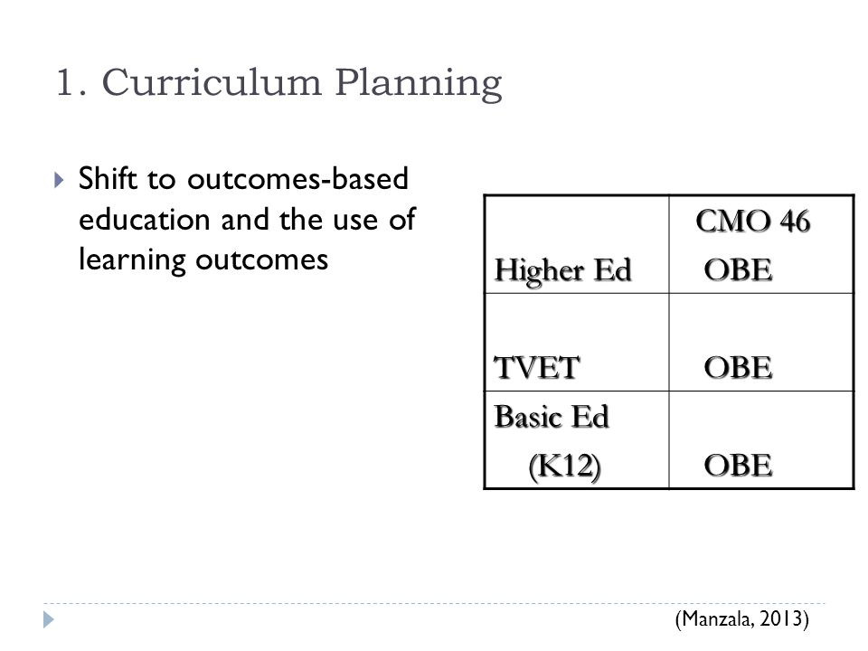 1. Curriculum Planning Shift to outcomes-based education and the use of learning outcomes. Higher Ed.