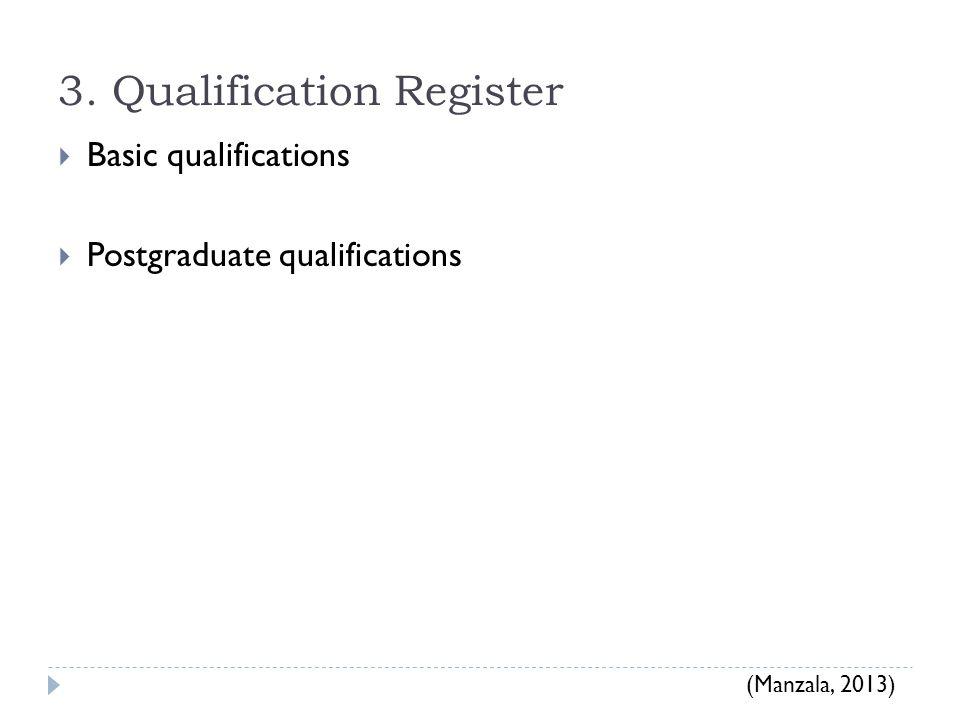 3. Qualification Register