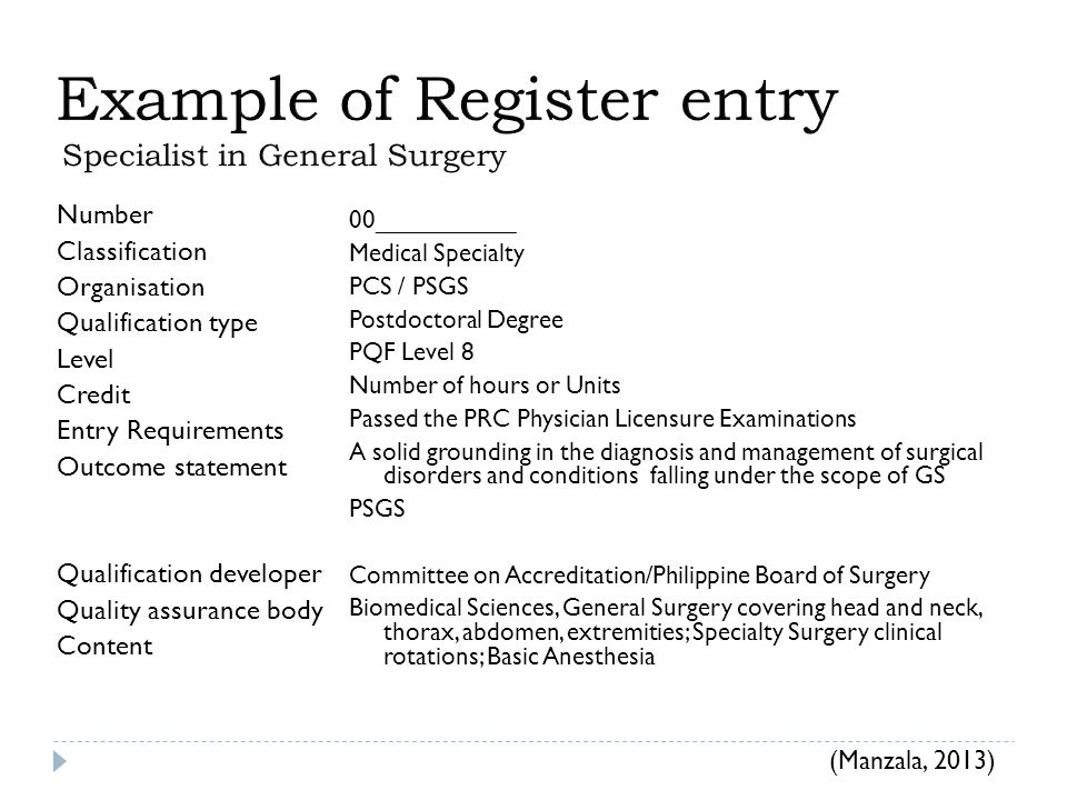 Example of Register entry Specialist in General Surgery