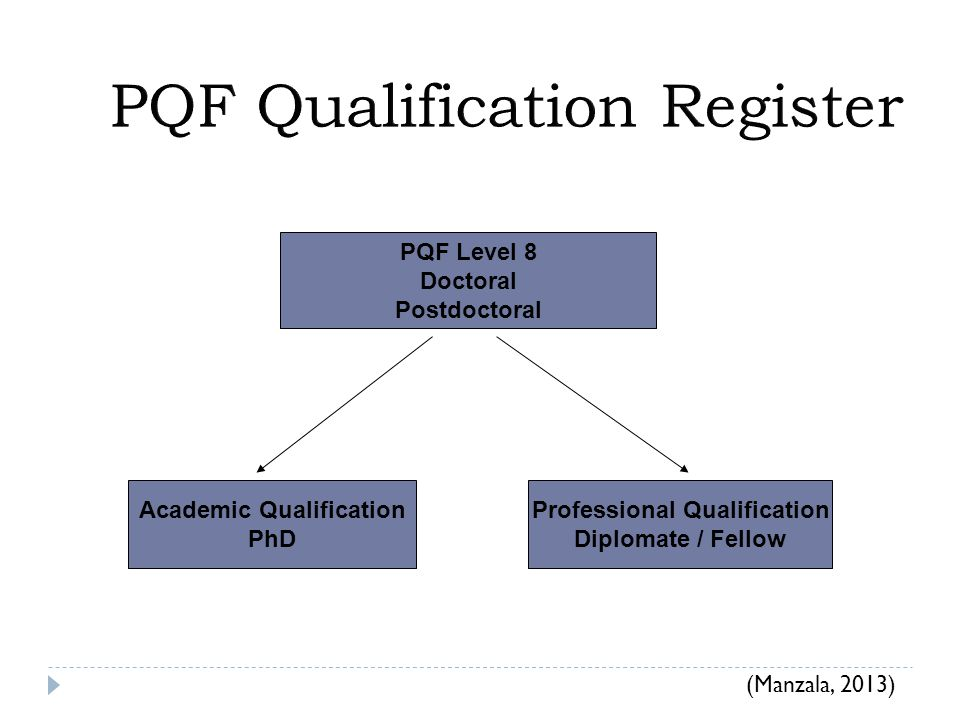PQF Qualification Register