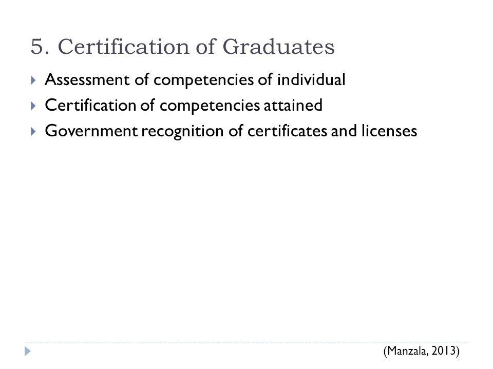 5. Certification of Graduates