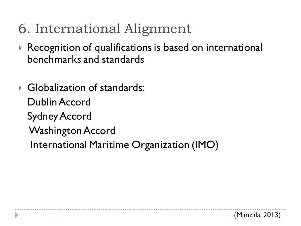 6. International Alignment
