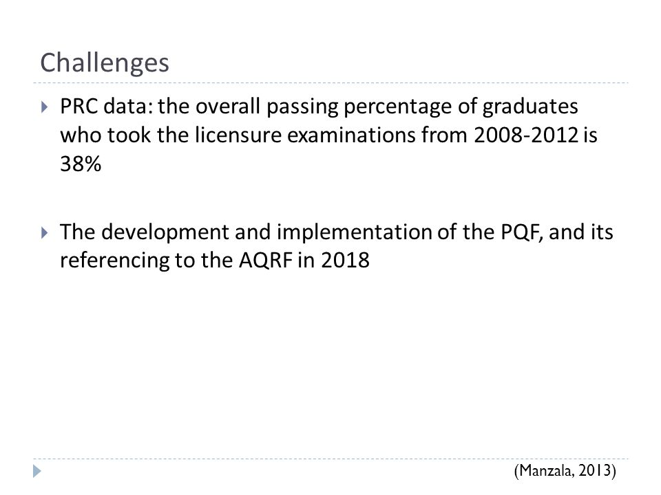 Challenges PRC data: the overall passing percentage of graduates who took the licensure examinations from 2008-2012 is 38%
