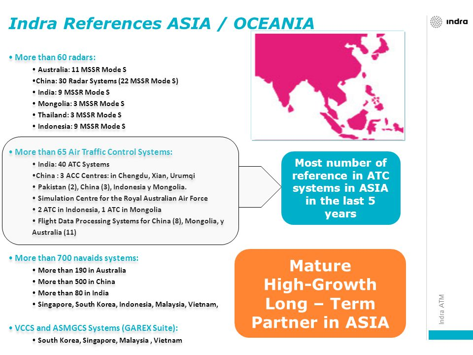 Most number of reference in ATC systems in ASIA in the last 5 years