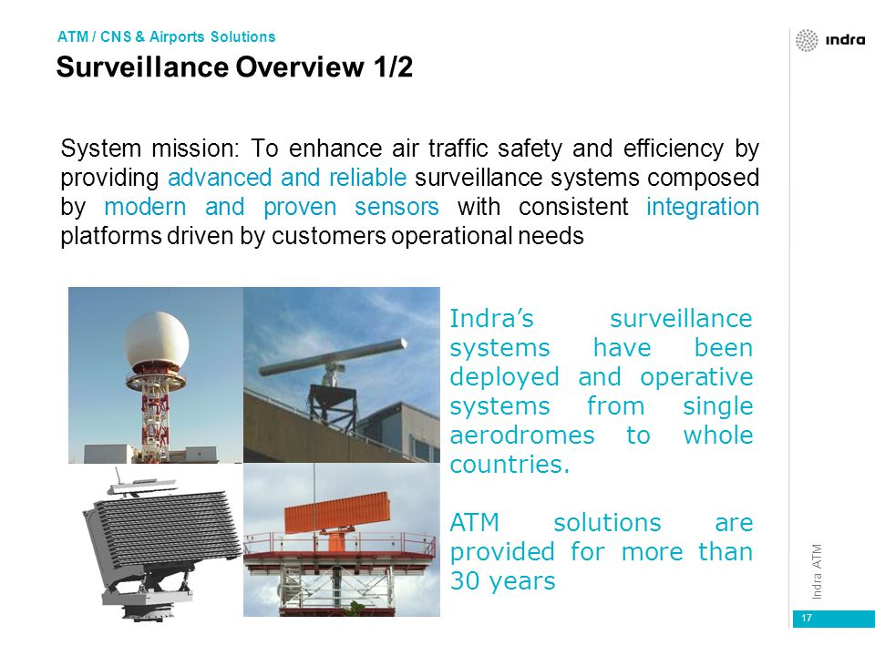 Surveillance Overview 1/2