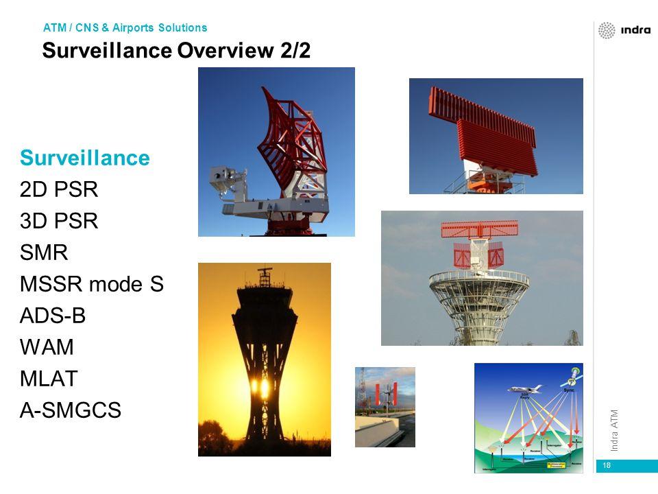 Surveillance Overview 2/2