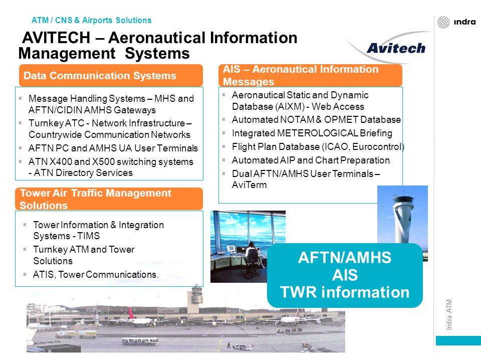 AFTN/AMHS AIS TWR information