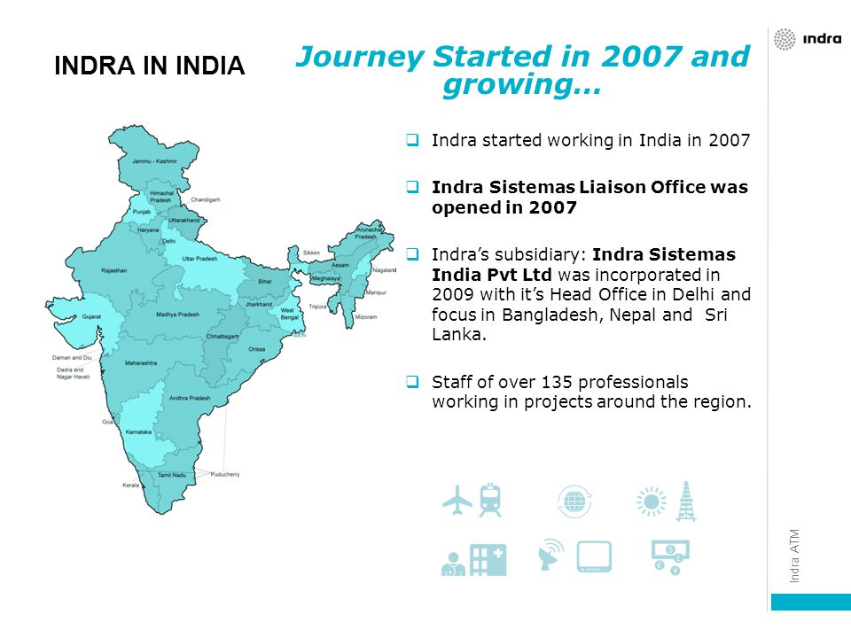 Journey Started in 2007 and growing…