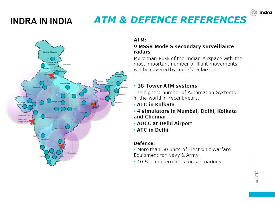ATM & DEFENCE REFERENCES