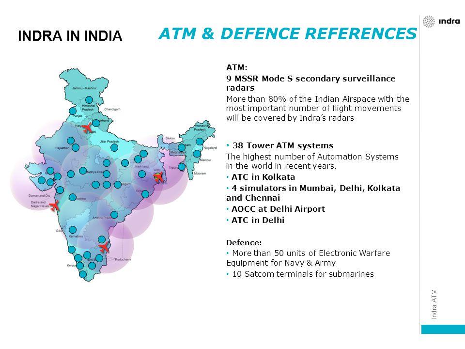ATM & DEFENCE REFERENCES