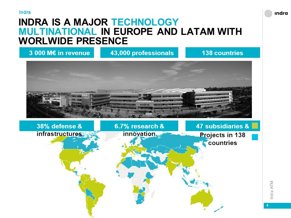 38% defense & infrastructures 6.7% research & innovation