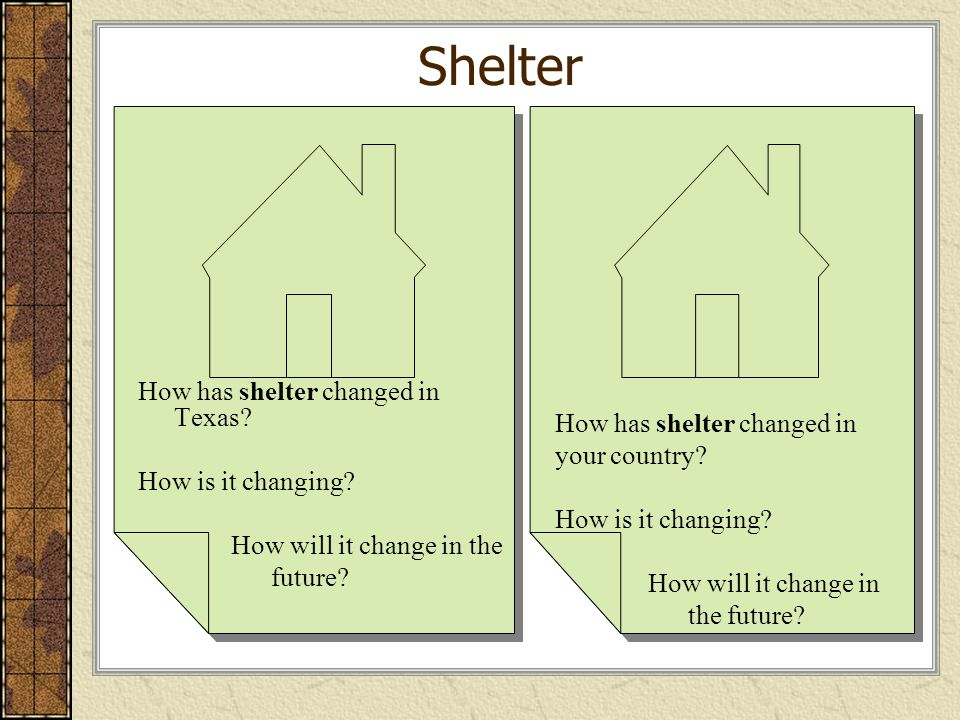 Shelter How has shelter changed in your country How is it changing