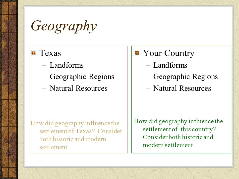 Geography Texas Your Country Landforms Geographic Regions