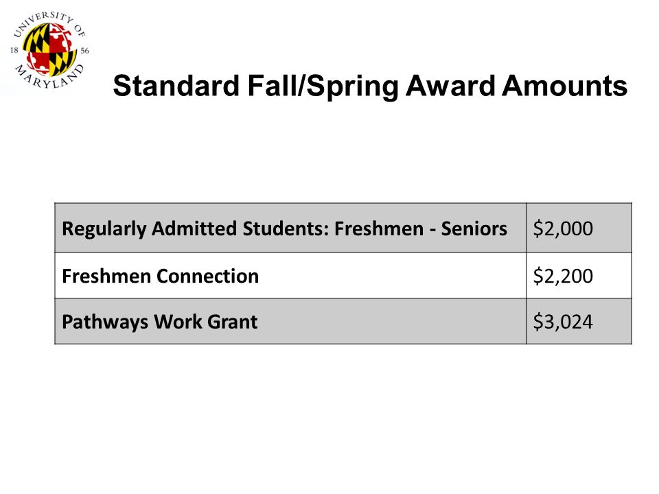Standard Fall/Spring Award Amounts