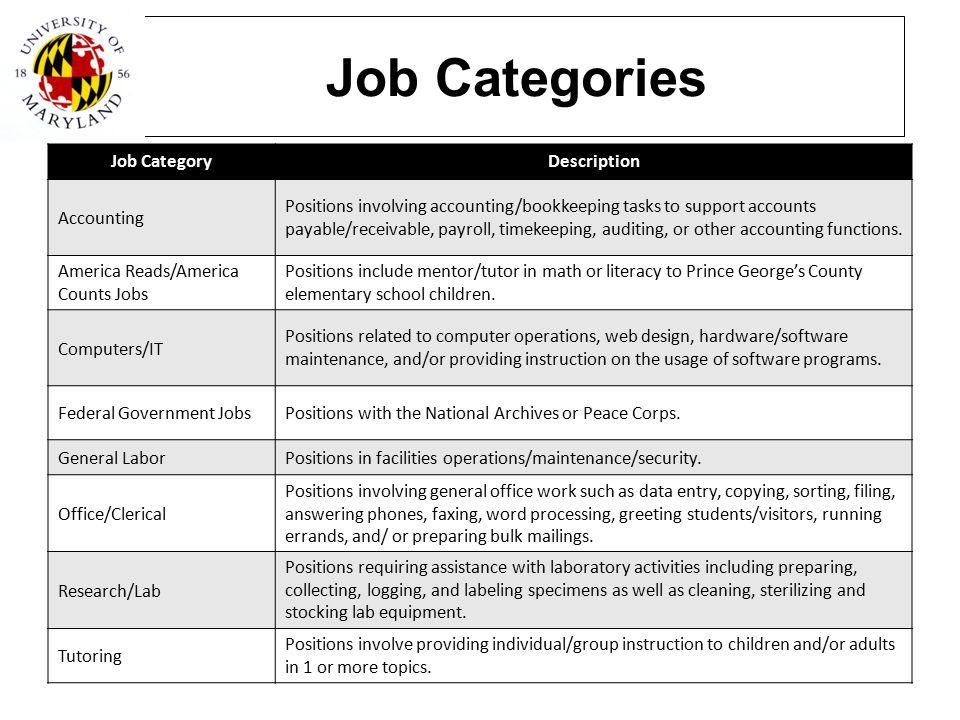 Job Categories Job Category Description Accounting