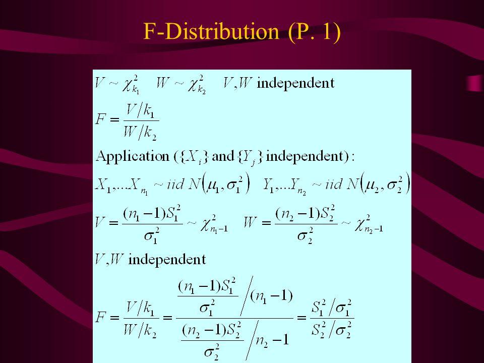 F-Distribution (P. 1)
