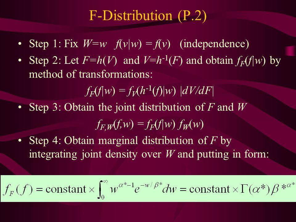 F-Distribution (P.2) Step 1: Fix W=w f(v|w) = f(v) (independence)