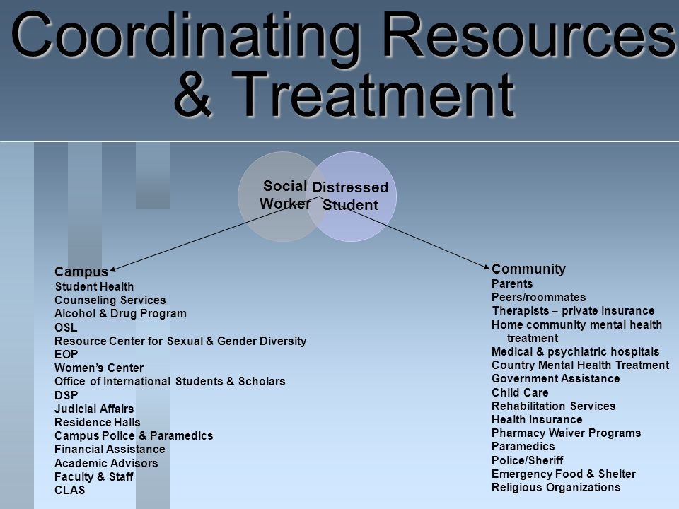 Coordinating Resources & Treatment