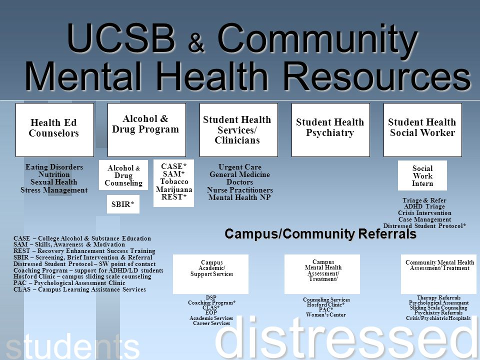 distressed UCSB & Community Mental Health Resources students
