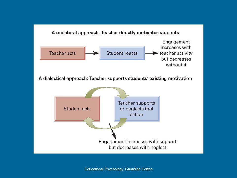 Educational Psychology, Canadian Edition