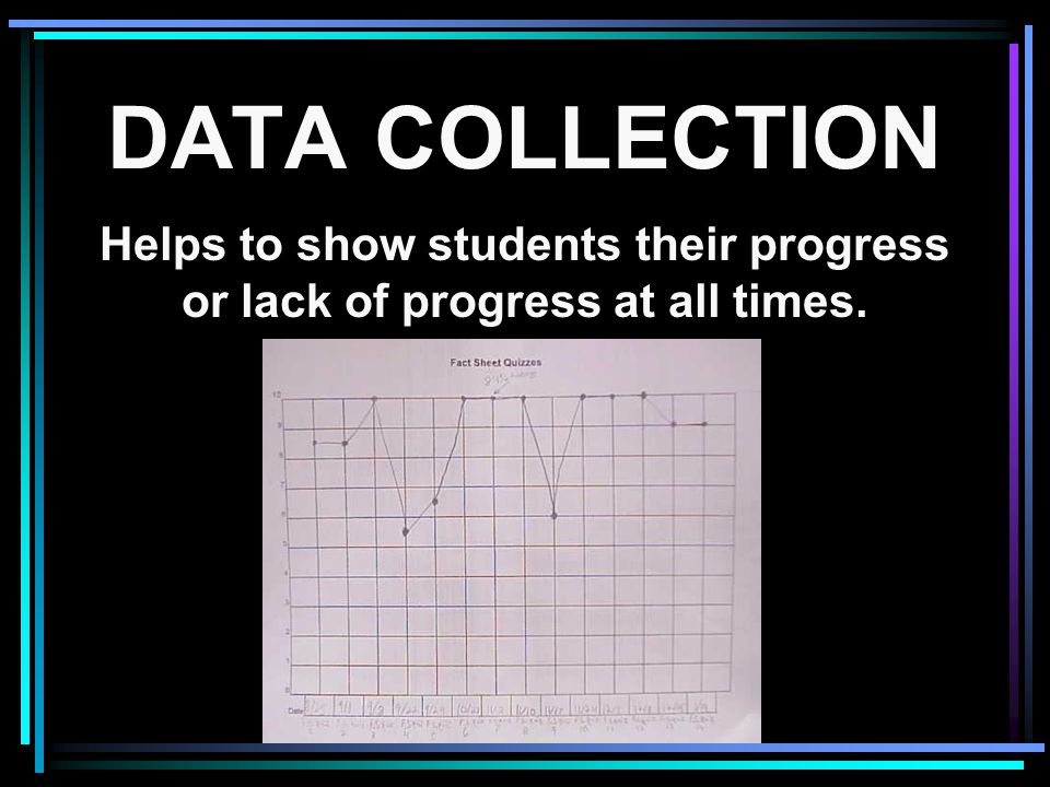 DATA COLLECTION Helps to show students their progress or lack of progress at all times.