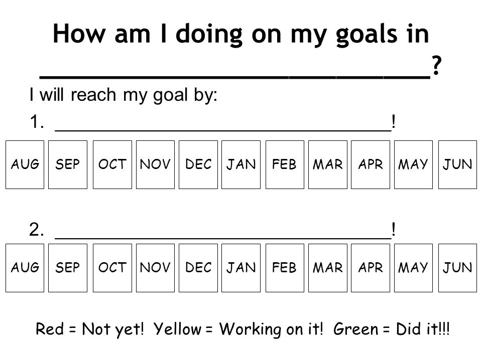 How am I doing on my goals in _________________________