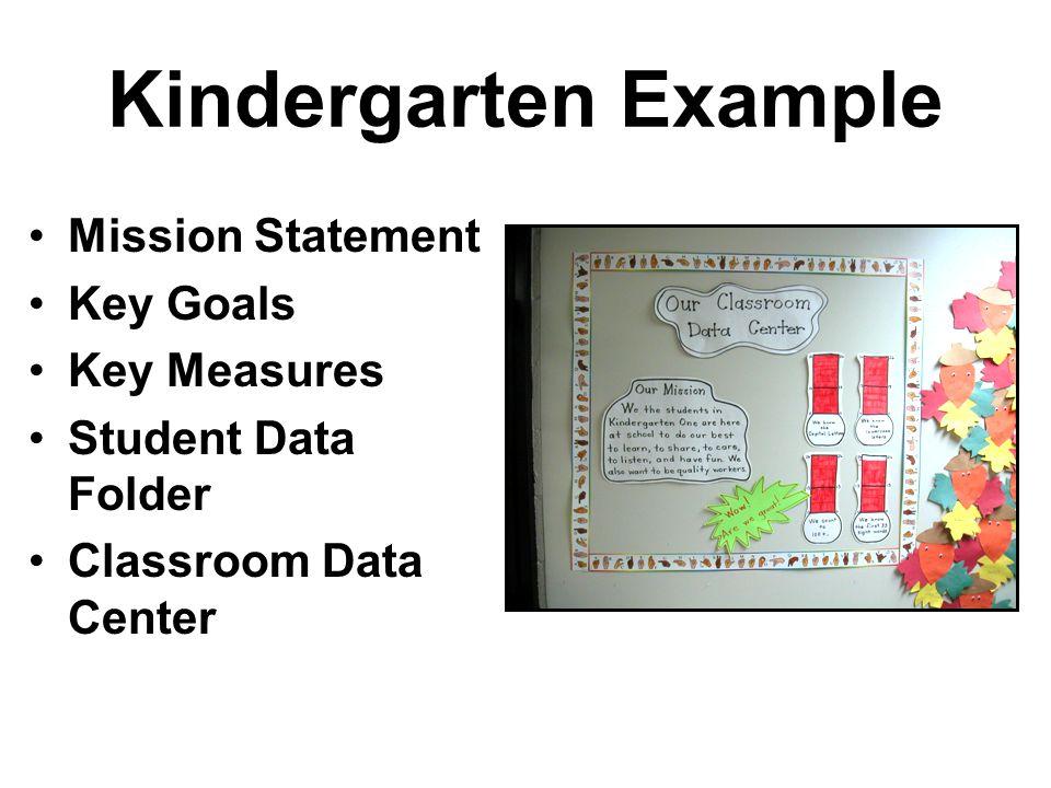Kindergarten Example Mission Statement Key Goals Key Measures