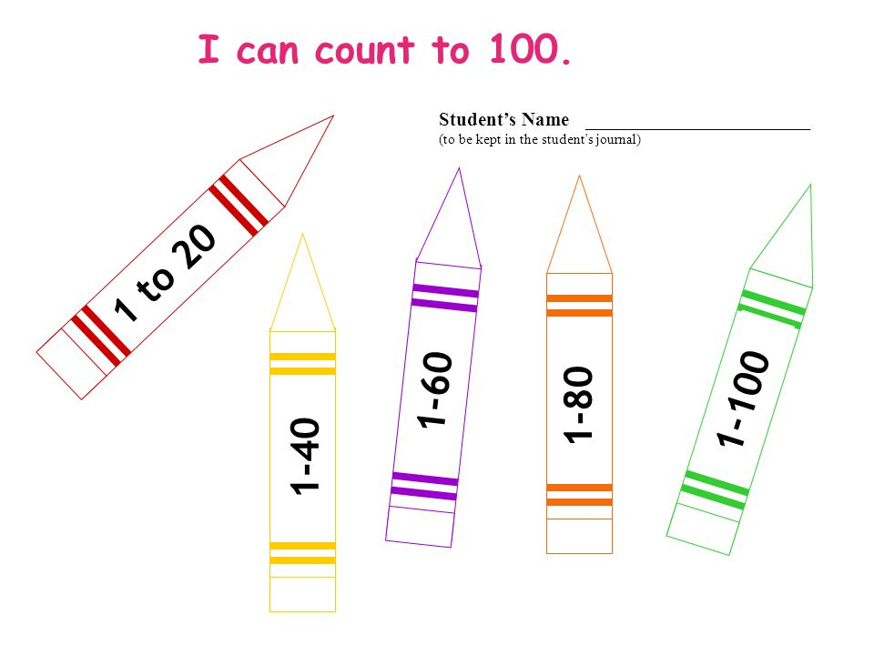 I can count to 100. Student's Name _______________________ (to be kept in the student s journal)