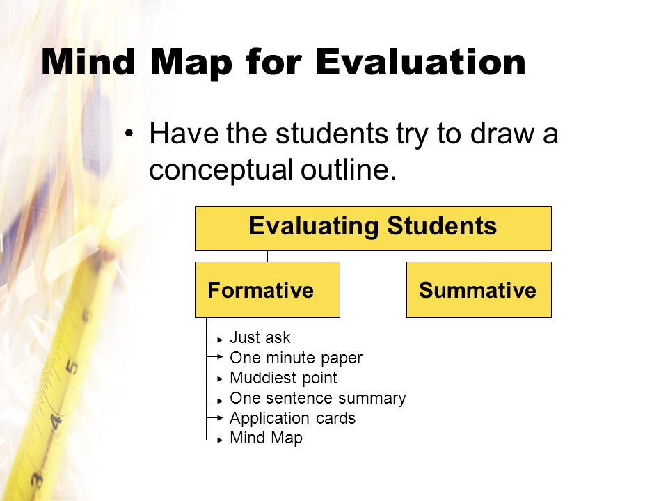Mind Map for Evaluation