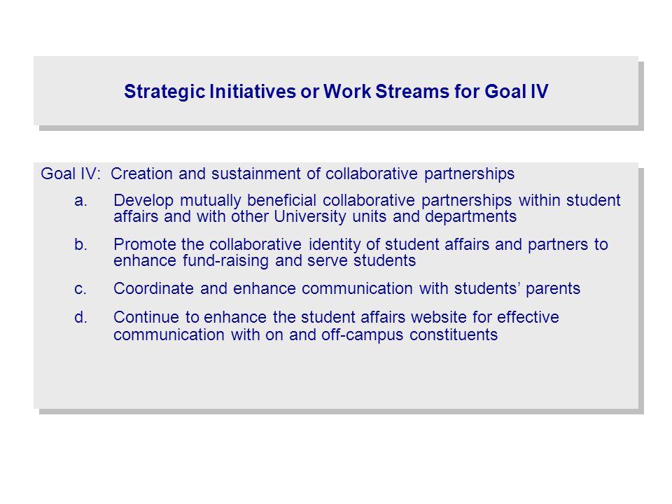 Strategic Initiatives or Work Streams for Goal IV