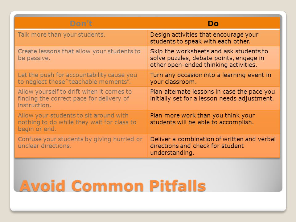 Avoid Common Pitfalls Don't Do Talk more than your students.