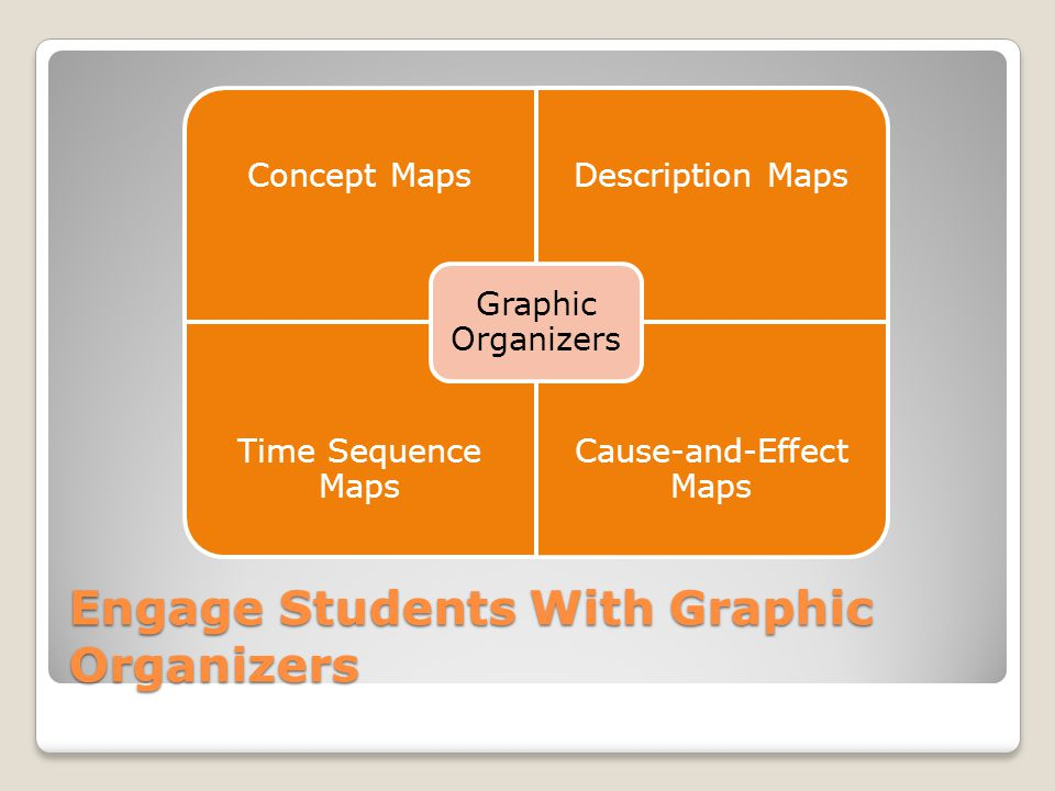 Engage Students With Graphic Organizers