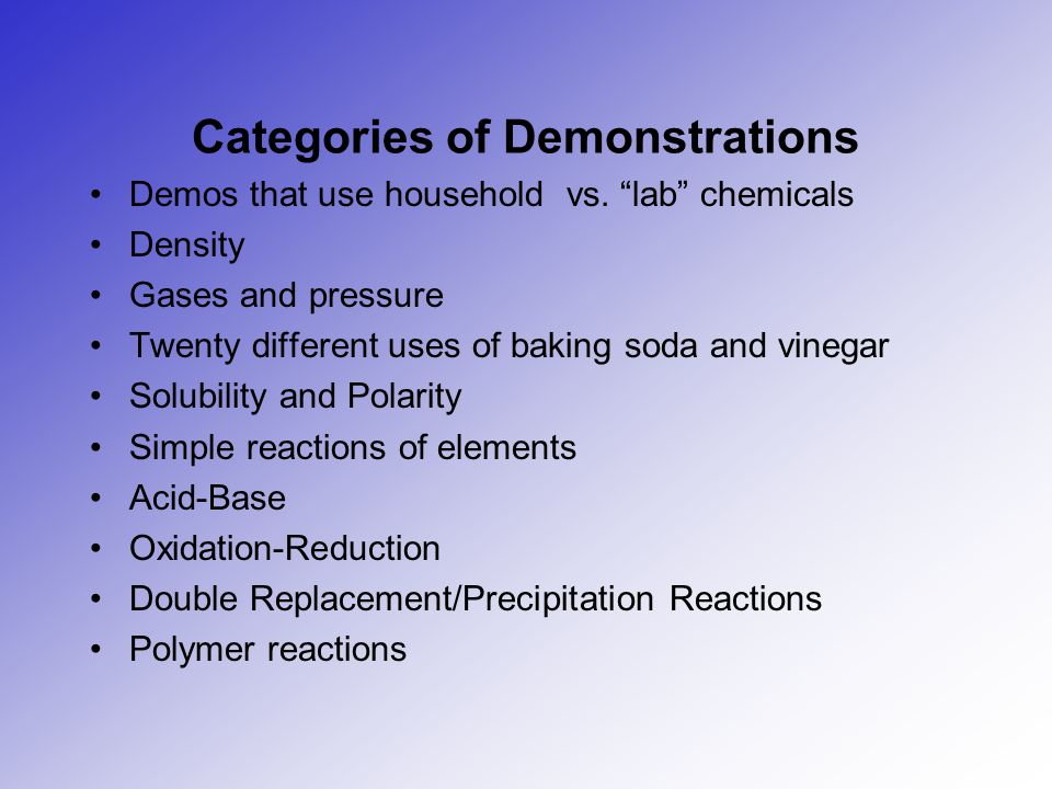 Categories of Demonstrations