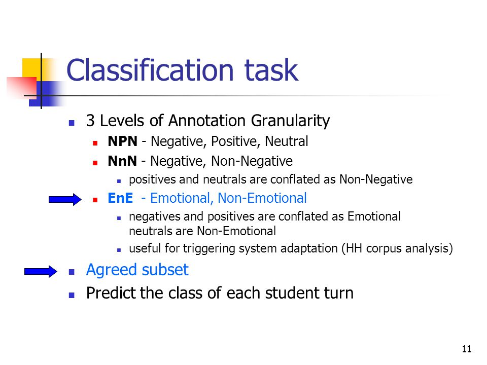 Classification task 3 Levels of Annotation Granularity Agreed subset