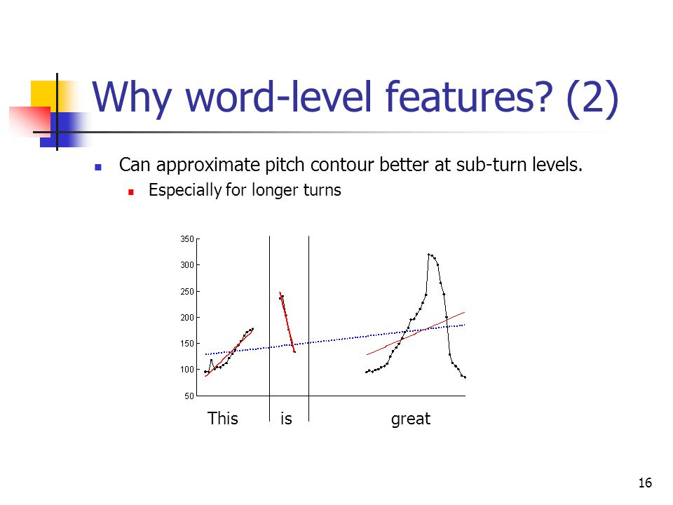Why word-level features (2)
