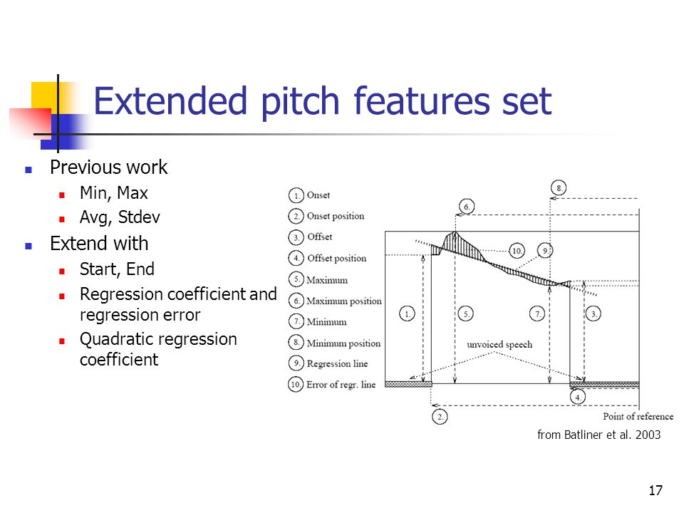 Extended pitch features set