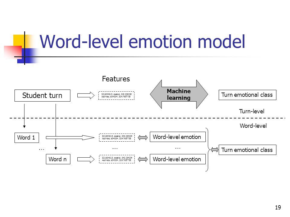 Word-level emotion model