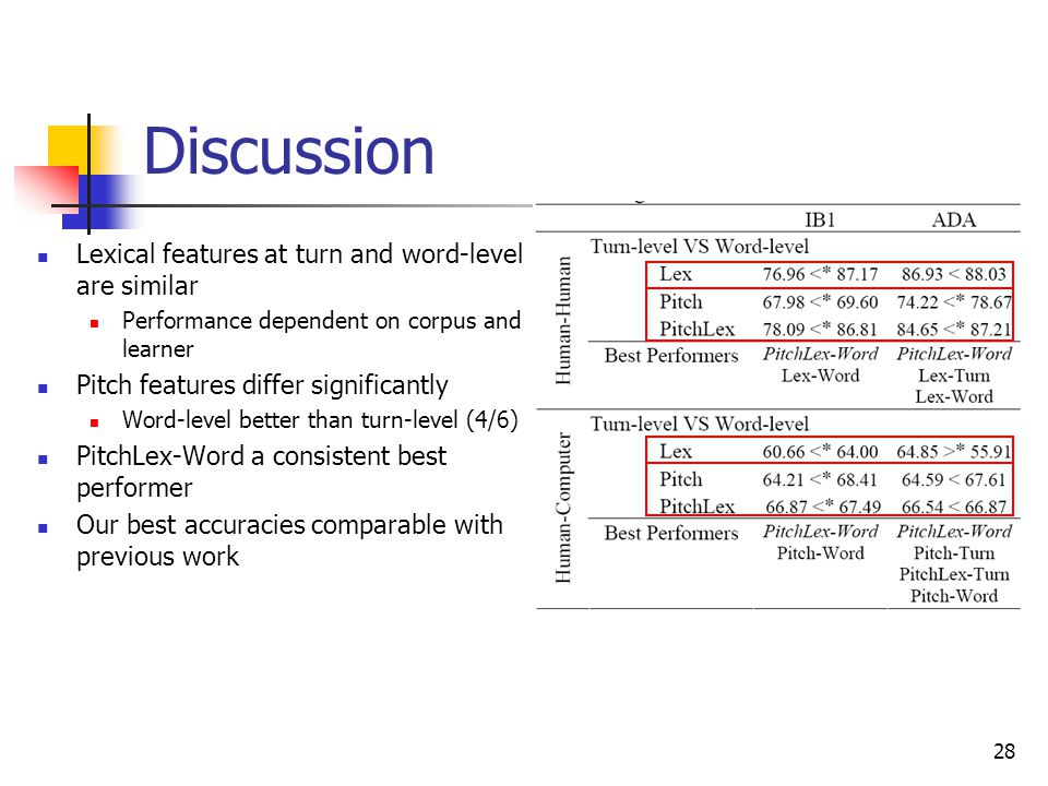 Discussion Lexical features at turn and word-level are similar
