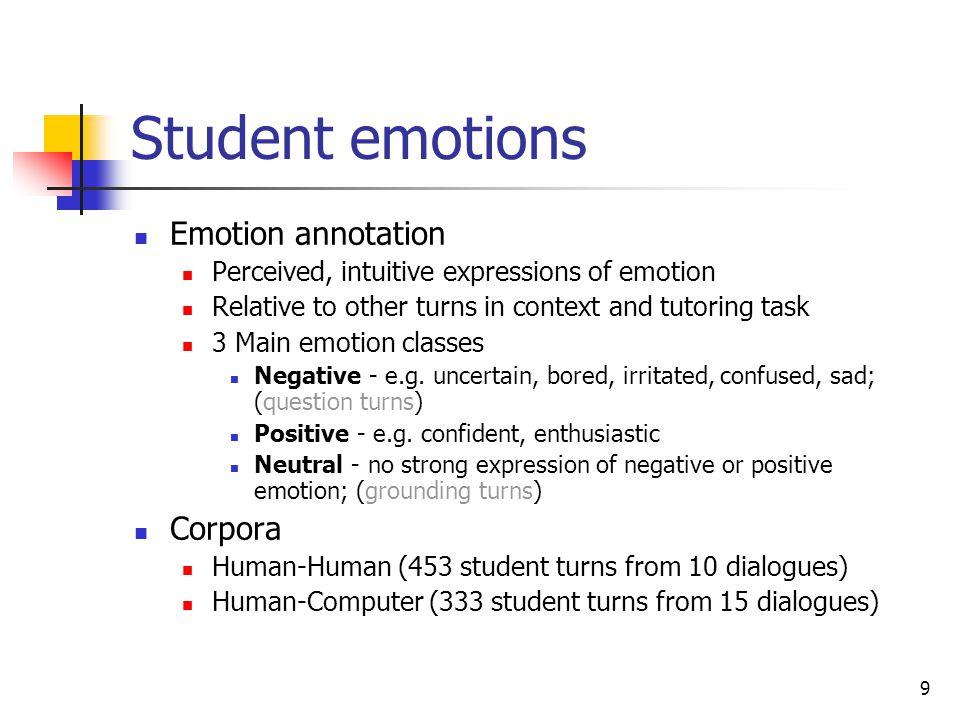 Student emotions Emotion annotation Corpora